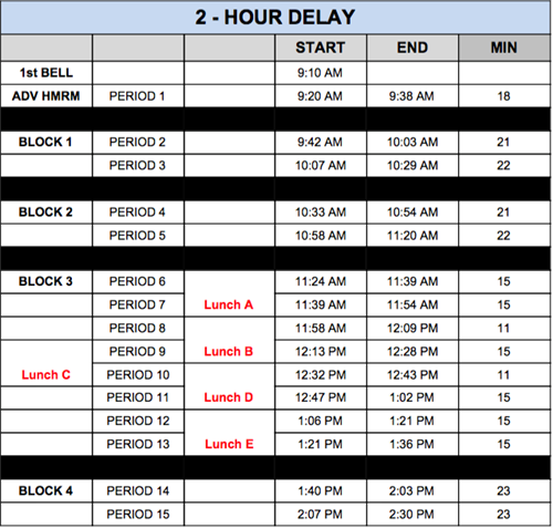 2 hour delay schedule